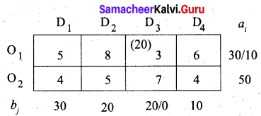 Samacheer Kalvi 12th Business Maths Solutions Chapter 10 Operations Research Miscellaneous Problems 10