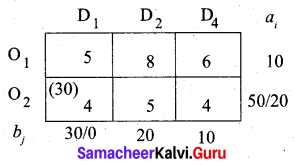 Samacheer Kalvi 12th Business Maths Solutions Chapter 10 Operations Research Miscellaneous Problems 11