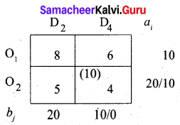 Samacheer Kalvi 12th Business Maths Solutions Chapter 10 Operations Research Miscellaneous Problems 12