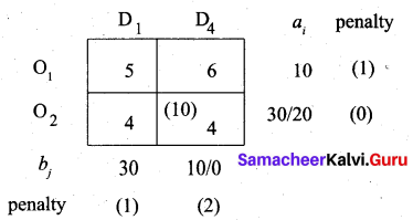 Samacheer Kalvi 12th Business Maths Solutions Chapter 10 Operations Research Miscellaneous Problems 18