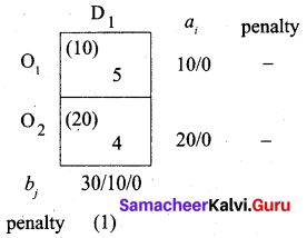 Samacheer Kalvi 12th Business Maths Solutions Chapter 10 Operations Research Miscellaneous Problems 19