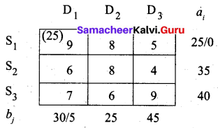 Samacheer Kalvi 12th Business Maths Solutions Chapter 10 Operations Research Miscellaneous Problems 22