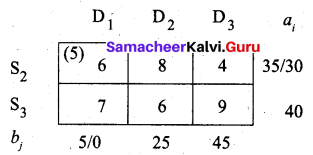 Samacheer Kalvi 12th Business Maths Solutions Chapter 10 Operations Research Miscellaneous Problems 23
