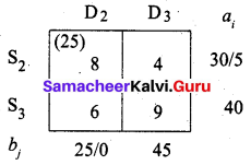 Samacheer Kalvi 12th Business Maths Solutions Chapter 10 Operations Research Miscellaneous Problems 24