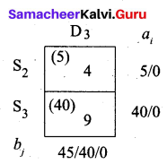 Samacheer Kalvi 12th Business Maths Solutions Chapter 10 Operations Research Miscellaneous Problems 25