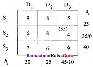 Samacheer Kalvi 12th Business Maths Solutions Chapter 10 Operations Research Miscellaneous Problems 28