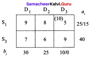 Samacheer Kalvi 12th Business Maths Solutions Chapter 10 Operations Research Miscellaneous Problems 29