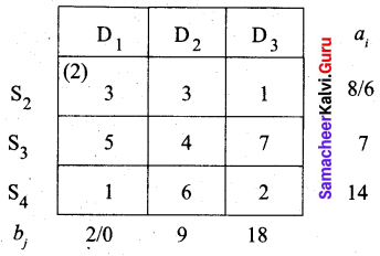Samacheer Kalvi 12th Business Maths Solutions Chapter 10 Operations Research Miscellaneous Problems 3