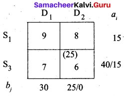Samacheer Kalvi 12th Business Maths Solutions Chapter 10 Operations Research Miscellaneous Problems 30