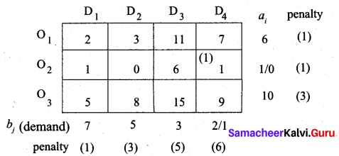 Samacheer Kalvi 12th Business Maths Solutions Chapter 10 Operations Research Miscellaneous Problems 34