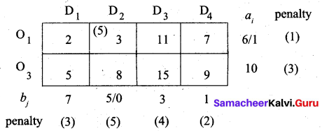 Samacheer Kalvi 12th Business Maths Solutions Chapter 10 Operations Research Miscellaneous Problems 35