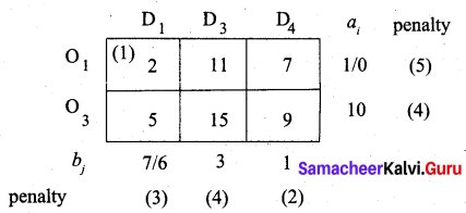 Samacheer Kalvi 12th Business Maths Solutions Chapter 10 Operations Research Miscellaneous Problems 36
