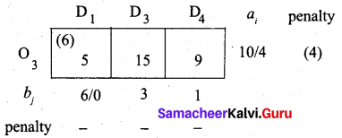 Samacheer Kalvi 12th Business Maths Solutions Chapter 10 Operations Research Miscellaneous Problems 37