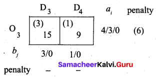 Samacheer Kalvi 12th Business Maths Solutions Chapter 10 Operations Research Miscellaneous Problems 38