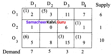 Samacheer Kalvi 12th Business Maths Solutions Chapter 10 Operations Research Miscellaneous Problems 39