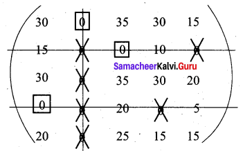 Samacheer Kalvi 12th Business Maths Solutions Chapter 10 Operations Research Miscellaneous Problems 44
