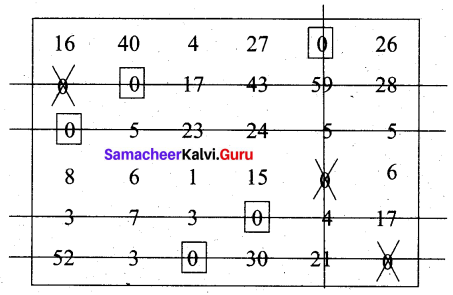 Samacheer Kalvi 12th Business Maths Solutions Chapter 10 Operations Research Miscellaneous Problems 51