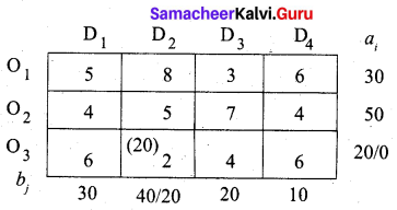 Samacheer Kalvi 12th Business Maths Solutions Chapter 10 Operations Research Miscellaneous Problems 9