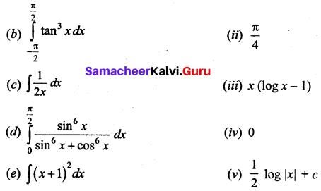 Samacheer Kalvi 12th Business Maths Solutions Chapter 2 Integral Calculus I Additional Problems 9