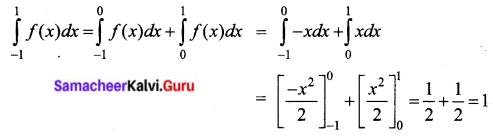 Samacheer Kalvi 12th Business Maths Solutions Chapter 2 Integral Calculus I Ex 2.8 II Q3.1