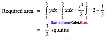 Samacheer Kalvi 12th Business Maths Solutions Chapter 3 Integral Calculus II Ex 3.1 Q4.1