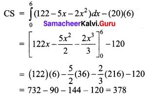Samacheer Kalvi 12th Business Maths Solutions Chapter 3 Integral Calculus II Ex 3.3 Q2