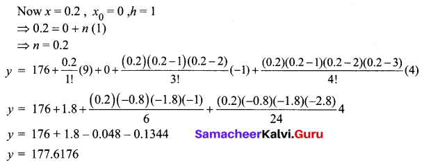 Samacheer Kalvi 12th Business Maths Solutions Chapter 5 Numerical Methods Additional Problems III Q2.2