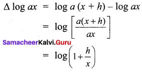 Samacheer Kalvi 12th Business Maths Solutions Chapter 5 Numerical Methods Ex 5.1 Q1