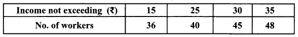 Samacheer Kalvi 12th Business Maths Solutions Chapter 5 Numerical Methods Ex 5.2 Q10