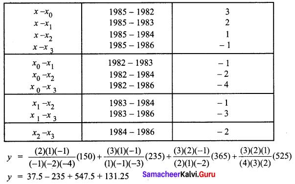 Samacheer Kalvi 12th Business Maths Solutions Chapter 5 Numerical Methods Ex 5.2 Q11.2