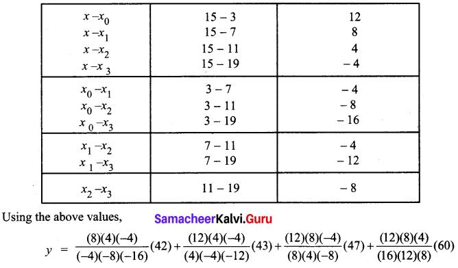 Samacheer Kalvi 12th Business Maths Solutions Chapter 5 Numerical Methods Ex 5.2 Q12.2