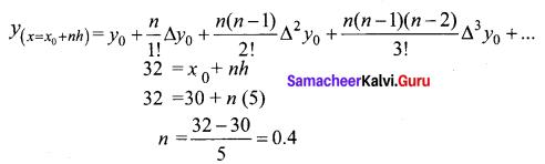 Samacheer Kalvi 12th Business Maths Solutions Chapter 5 Numerical Methods Ex 5.2 Q6.1
