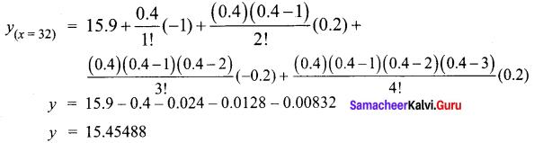 Samacheer Kalvi 12th Business Maths Solutions Chapter 5 Numerical Methods Ex 5.2 Q6.3