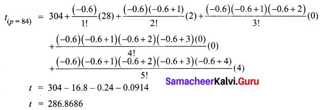 Samacheer Kalvi 12th Business Maths Solutions Chapter 5 Numerical Methods Ex 5.2 Q7.3