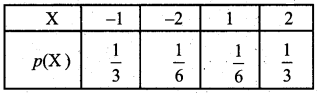 Samacheer Kalvi 12th Business Maths Solutions Chapter 6 Random Variable and Mathematical Expectation Additional Problems I Q5