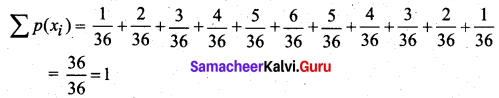 Samacheer Kalvi 12th Business Maths Solutions Chapter 6 Random Variable and Mathematical Expectation Additional Problems II Q2.1