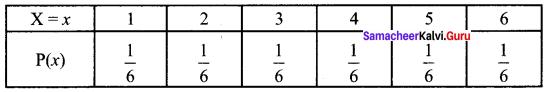 Samacheer Kalvi 12th Business Maths Solutions Chapter 6 Random Variable and Mathematical Expectation Ex 6.2 Q1