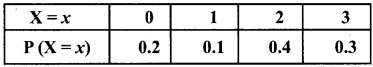 Samacheer Kalvi 12th Business Maths Solutions Chapter 6 Random Variable and Mathematical Expectation Ex 6.2 Q2