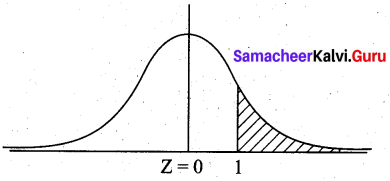 Samacheer Kalvi 12th Business Maths Solutions Chapter 7 Probability Distributions Additional Problems I Q9