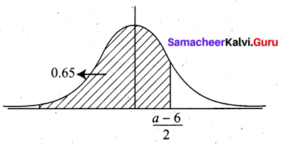 Samacheer Kalvi 12th Business Maths Solutions Chapter 7 Probability Distributions Additional Problems III Q7.1