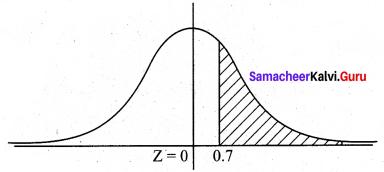 Samacheer Kalvi 12th Business Maths Solutions Chapter 7 Probability Distributions Ex 7.3 Q10