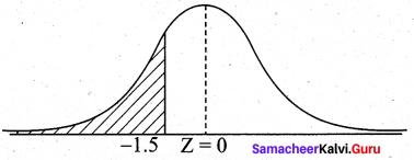 Samacheer Kalvi 12th Business Maths Solutions Chapter 7 Probability Distributions Ex 7.3 Q5.1
