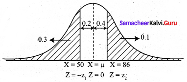 Samacheer Kalvi 12th Business Maths Solutions Chapter 7 Probability Distributions Ex 7.3 Q6