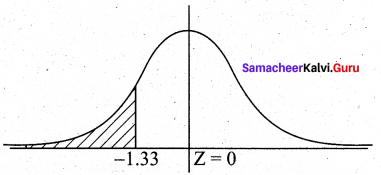 Samacheer Kalvi 12th Business Maths Solutions Chapter 7 Probability Distributions Ex 7.3 Q8.1