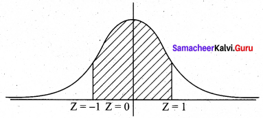 Samacheer Kalvi 12th Business Maths Solutions Chapter 7 Probability Distributions Ex 7.3 Q8.2