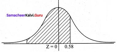 Samacheer Kalvi 12th Business Maths Solutions Chapter 7 Probability Distributions Ex 7.3 Q9