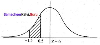 Samacheer Kalvi 12th Business Maths Solutions Chapter 7 Probability Distributions Ex 7.4 Q16
