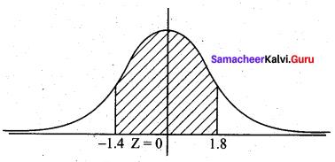 Samacheer Kalvi 12th Business Maths Solutions Chapter 7 Probability Distributions Ex 7.4 Q17