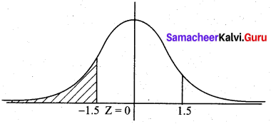 Samacheer Kalvi 12th Business Maths Solutions Chapter 7 Probability Distributions Ex 7.4 Q18