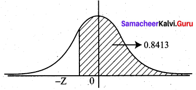 Samacheer Kalvi 12th Business Maths Solutions Chapter 7 Probability Distributions Ex 7.4 Q24